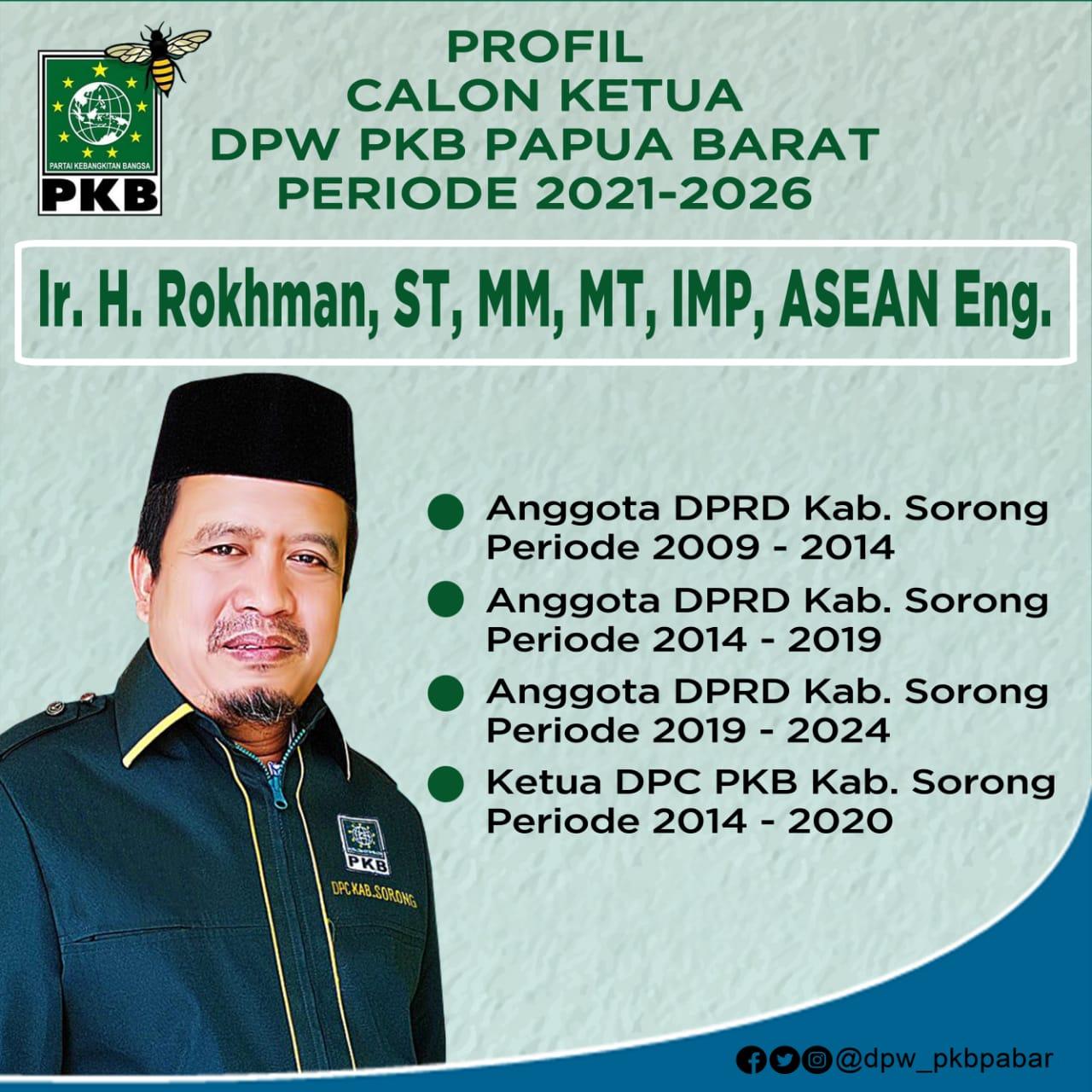 Ir. Rohman, Bakal Calon ketua PKB Papua Barat, periode 2021-2026